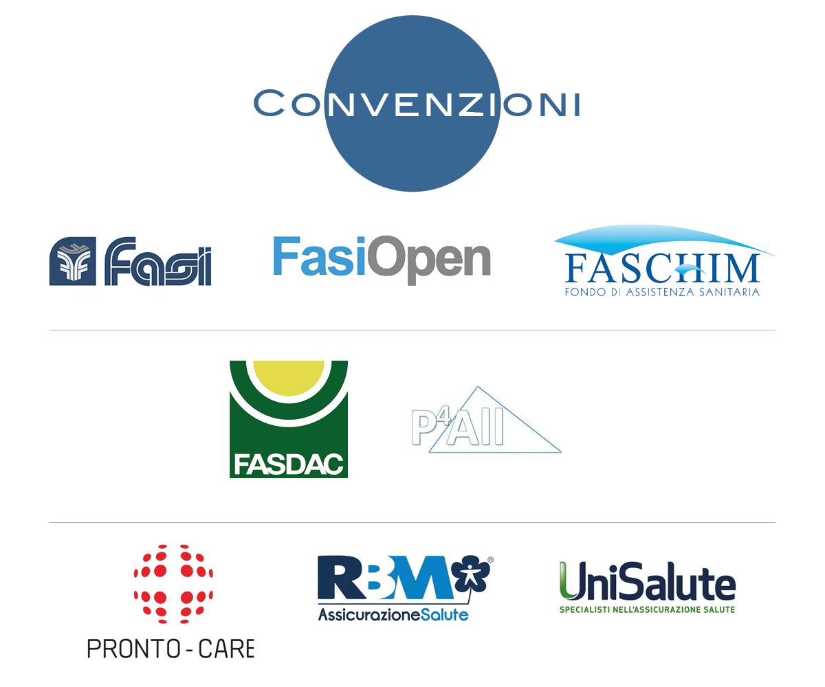 Convenzione-Prampolini_assicurazioni sanitarie dentisti